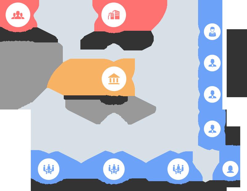 organization-chart-img.png